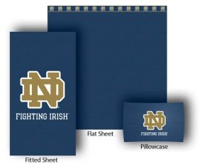 Notre Dame Fighting Irish Twin Size Sheet Set