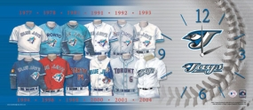 Toronto Blue Jays Uniform History Clock