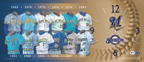 Milwaukee Brewers Uniform History Clock