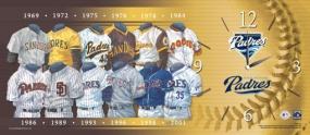 San Diego Padres Uniform History Clock
