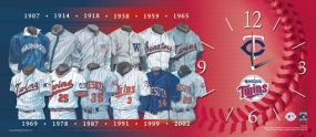 Minnesota Twins Uniform History Clock