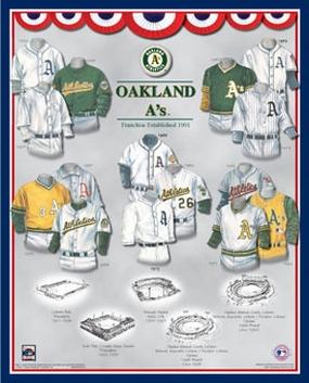 Oakland A's 11 x 14 Uniform History Plaque
