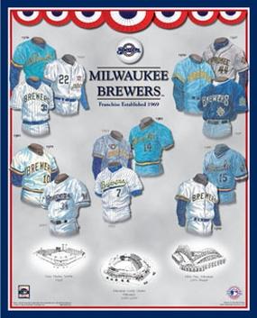 Milwaukee Brewers 11 x 14 Uniform History Plaque