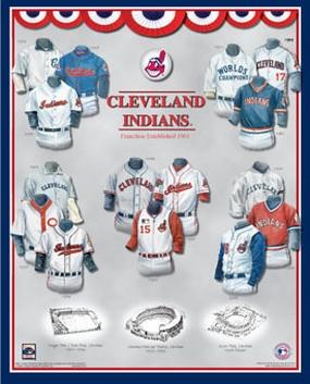 Cleveland Indians 11 x 14 Uniform History Plaque
