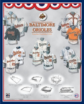 Baltimore Orioles 11 x 14 Uniform History Plaque