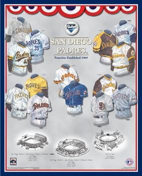 San Diego Padres 11 x 14 Uniform History Plaque
