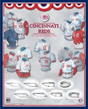 Cincinnati Reds 11 x 14 Uniform History Plaque