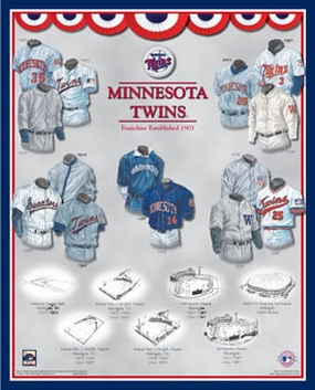 Minnesota Twins 11 x 14 Uniform History Plaque