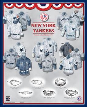 New York Yankees 11 x 14 Uniform History Plaque