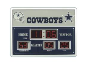 Dallas Cowboys Scoreboard Clock