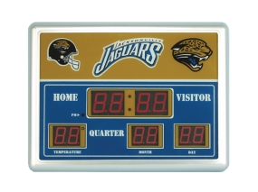 Jacksonville Jaguars Scoreboard Clock