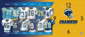 San Diego Chargers Uniform History Clock