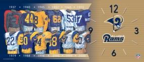 Saint Louis Rams Uniform History Clock