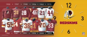 Washington Redskins Uniform History Clock