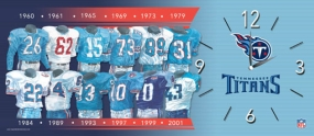 Tennessee Titans Uniform History Clock