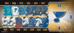 St. Louis Blues Uniform History Clock