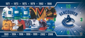Vancouver Canucks Uniform History Clock