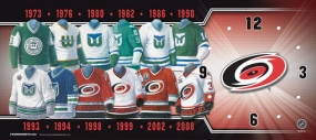 Carolina Hurricanes Uniform History Clock