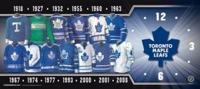 Toronto Maple Leafs Uniform History Clock